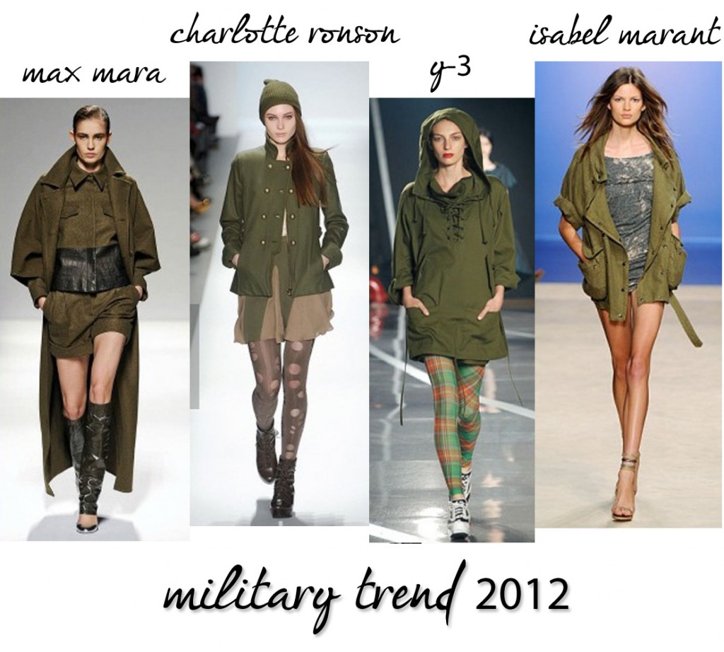 military trend 2012